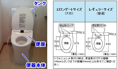 洋式便器の種類と特長(1)組み合わせ便器