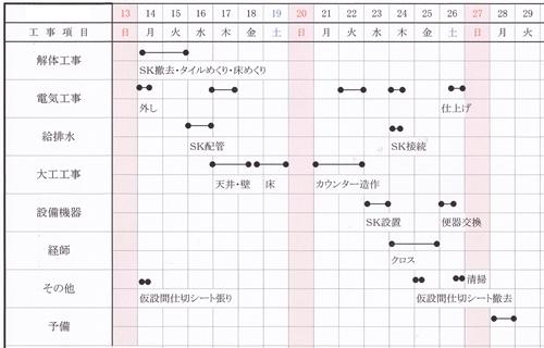 AsanakaYsamaKitchenSchedule.jpg