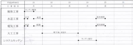 GakudenKsamaKitchenSchedule.jpg