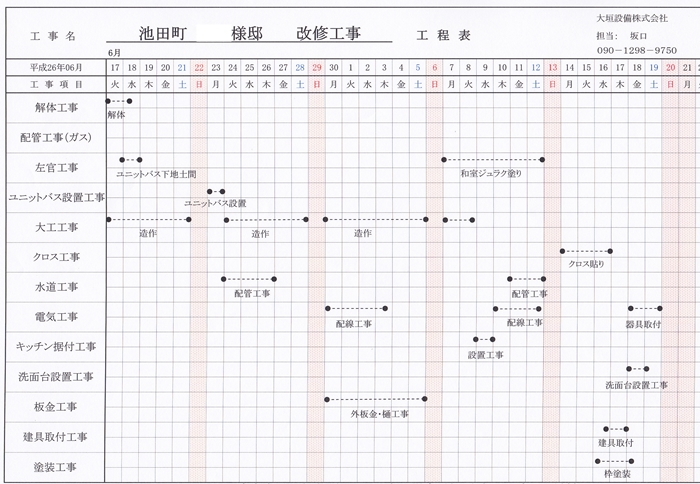 IkedachoKsamaLscaleSchedule.jpg