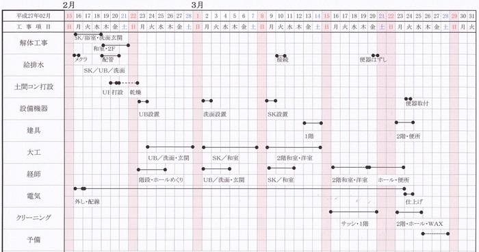 NakanoMsamaLscaleSchedule.jpg