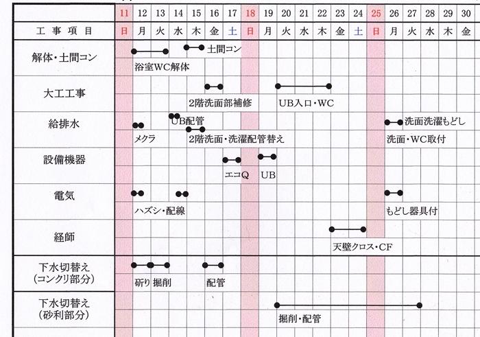 TaruiMiyashiroOsamaSchedule.jpg