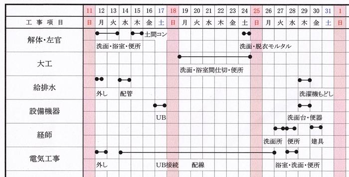 YoroNsamaBathToiletSchedule.jpg