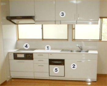 進化するキッチン